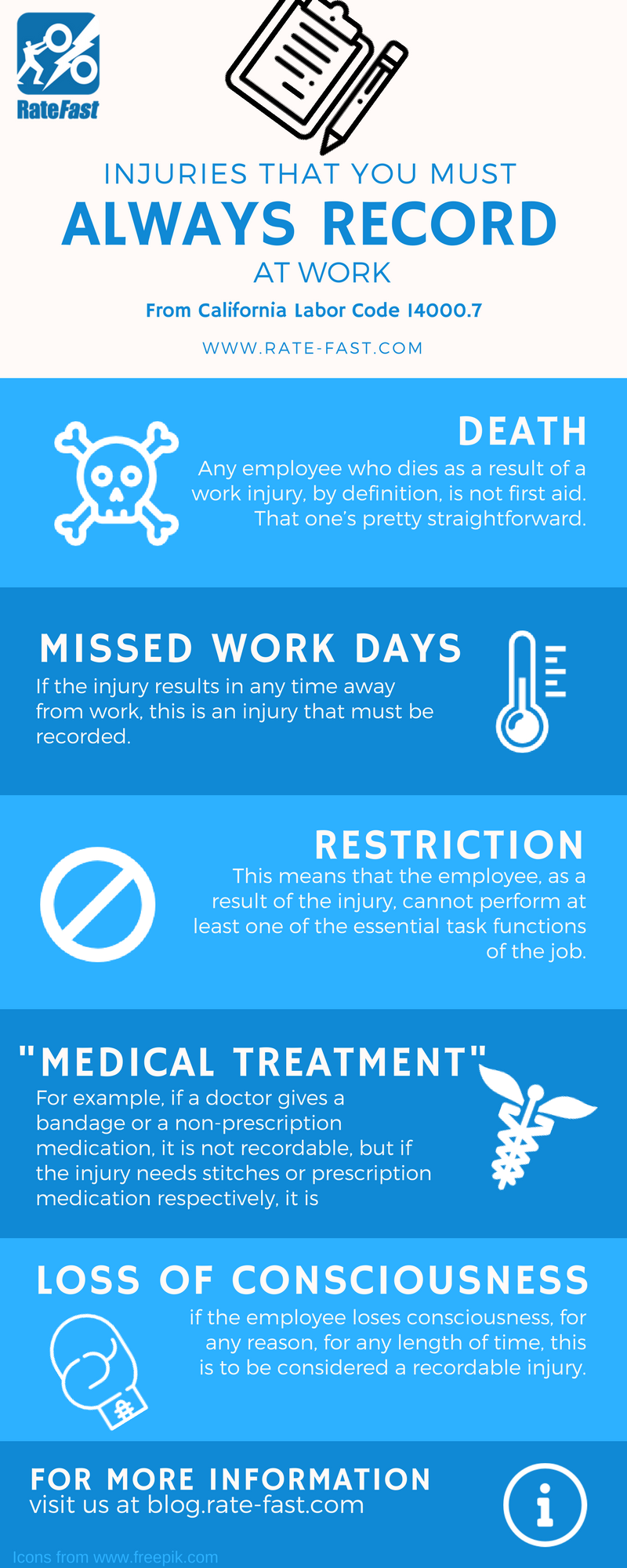 Infographic: Injuries That You Must Always Record at Work